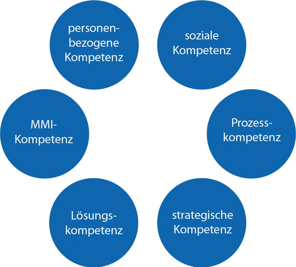 https://dlz-handwerk.de/wp-content/uploads/2021/09/meta_ziele.jpg