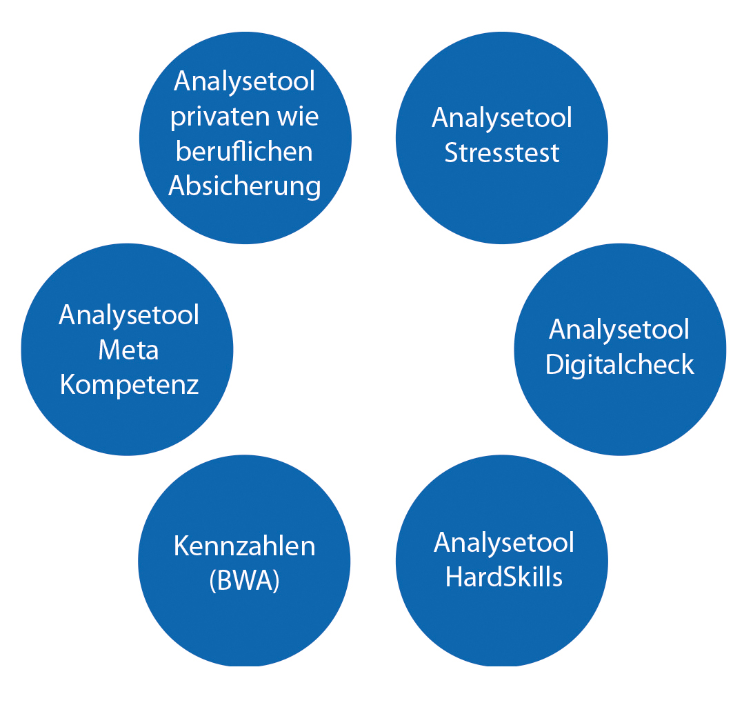 https://dlz-handwerk.de/wp-content/uploads/2021/09/reboost_ziegle.jpg